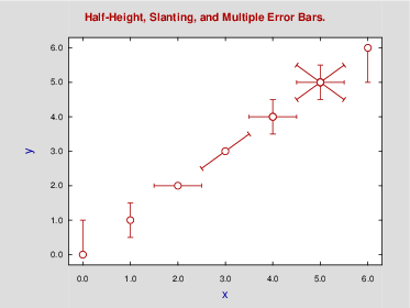Plotting slanted and multiple error bars