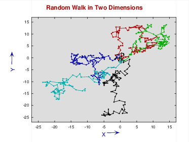 random walk in two_dimensions
